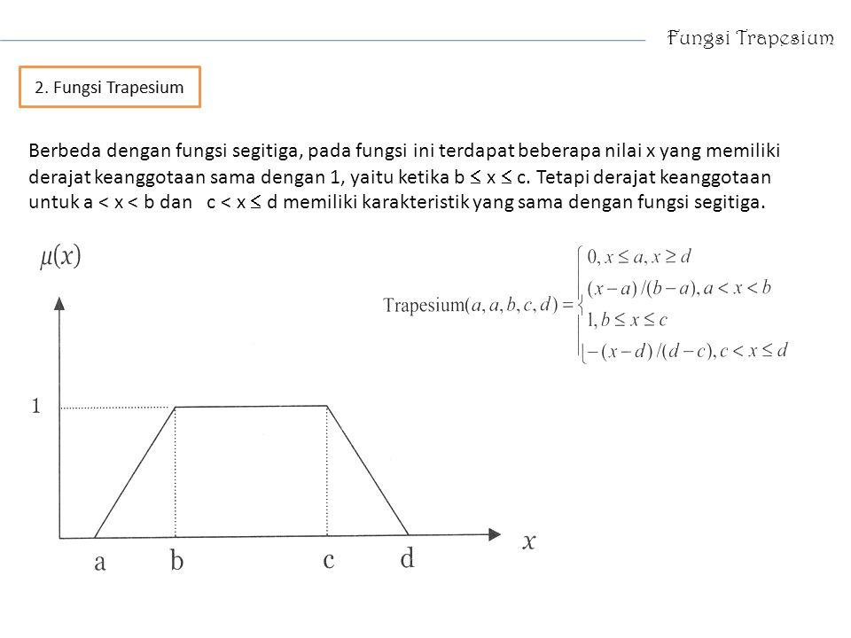 Fungsi Trapesium Berbeda dengan fungsi segitiga, pada fungsi ini terdapat beberapa nilai x yang memiliki derajat keanggotaan sama dengan 1, yaitu keti