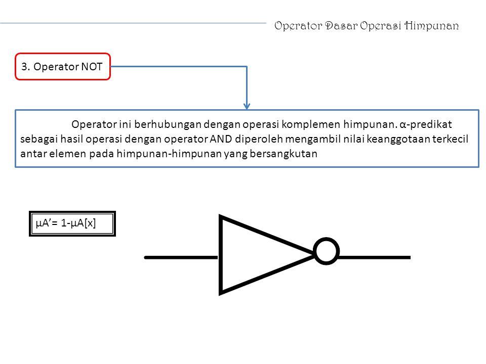 Operator Dasar Operasi Himpunan 3. Operator NOT Operator ini berhubungan dengan operasi komplemen himpunan. α-predikat sebagai hasil operasi dengan op