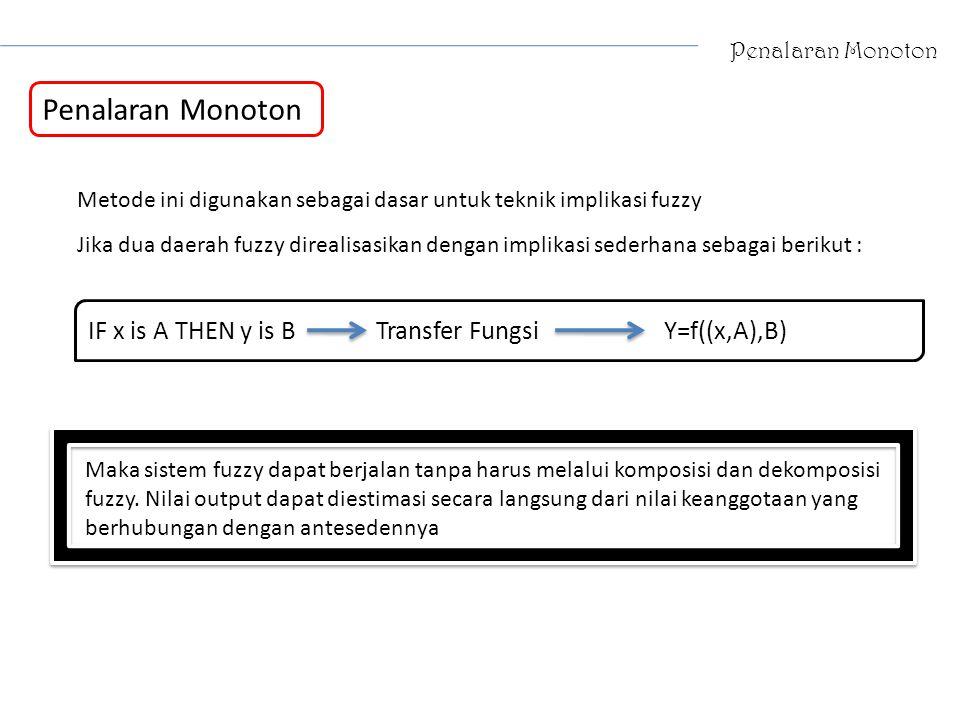 Penalaran Monoton Metode ini digunakan sebagai dasar untuk teknik implikasi fuzzy IF x is A THEN y is BTransfer FungsiY=f((x,A),B) Jika dua daerah fuz