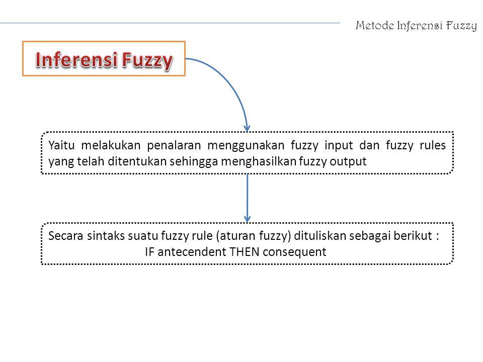Metode Inferensi Fuzzy Yaitu melakukan penalaran menggunakan fuzzy input dan fuzzy rules yang telah ditentukan sehingga menghasilkan fuzzy output Seca