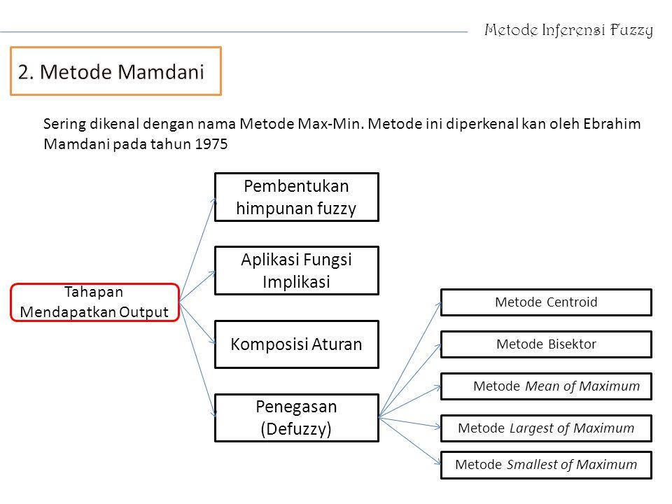 Sering dikenal dengan nama Metode Max-Min. Metode ini diperkenal kan oleh Ebrahim Mamdani pada tahun 1975 Tahapan Mendapatkan Output Pembentukan himpu