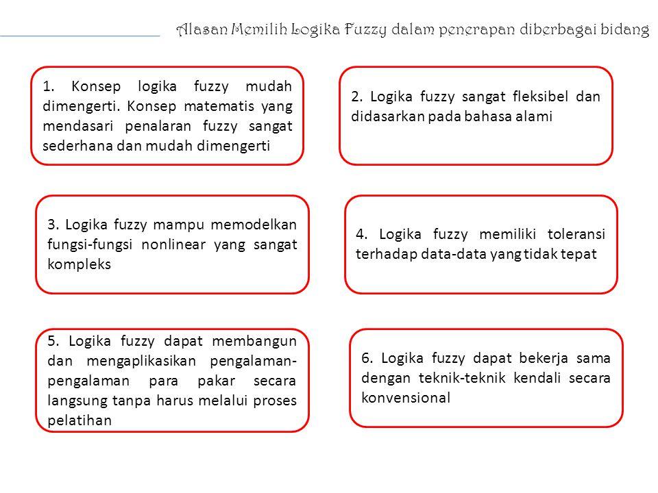 Alasan Memilih Logika Fuzzy dalam penerapan diberbagai bidang 1. Konsep logika fuzzy mudah dimengerti. Konsep matematis yang mendasari penalaran fuzzy