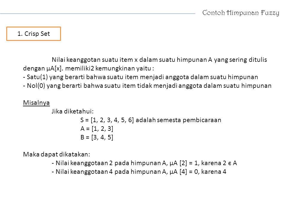 Contoh Himpunan Fuzzy 1. Crisp Set Nilai keanggotan suatu item x dalam suatu himpunan A yang sering ditulis dengan μA[x]. memiliki2 kemungkinan yaitu