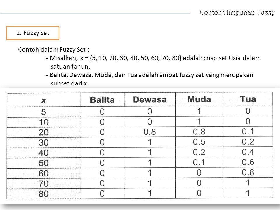 2. Fuzzy Set Contoh Himpunan Fuzzy Contoh dalam Fuzzy Set : - Misalkan, x = {5, 10, 20, 30, 40, 50, 60, 70, 80} adalah crisp set Usia dalam satuan tah