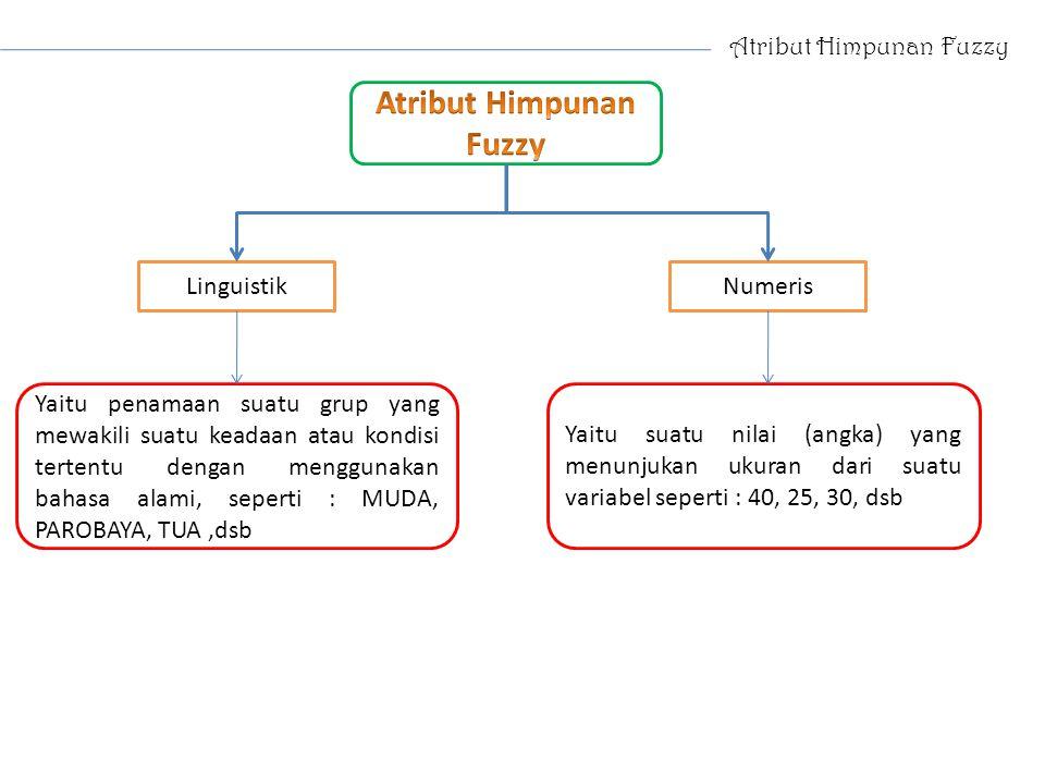 Atribut Himpunan Fuzzy LinguistikNumeris Yaitu penamaan suatu grup yang mewakili suatu keadaan atau kondisi tertentu dengan menggunakan bahasa alami,