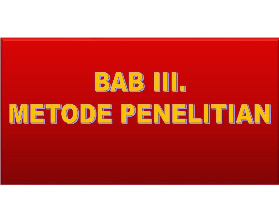 A.DESAIN PENELITIAN B.Setting Penelitian (CAR) C.SUBJEK PENELITIAN (untuk penelitian kualitatif)/POPULASI DAN SAMPEL PENELITIAN (untuk penelitian kuantitatif) D.INSTRUMEN (dan alat) PENELITIAN E.PEMEROLEHAN DATA F.KEABSAHAN DATA G.ANALISIS DATA