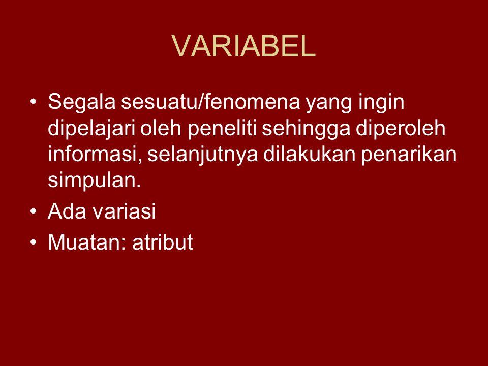 MACAM VARIABEL INDEPENDEN = BEBAS = STIMULUS = PREDIKTOR = ANTECEDENT Variabel yang mempengaruhi/menjadi sebab terjadinya perubahan pada variabel terikat.