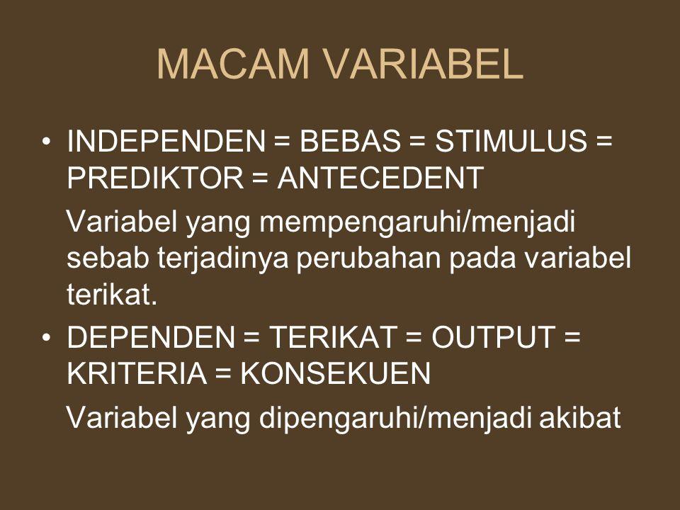 MACAM VARIABEL INDEPENDEN = BEBAS = STIMULUS = PREDIKTOR = ANTECEDENT Variabel yang mempengaruhi/menjadi sebab terjadinya perubahan pada variabel teri