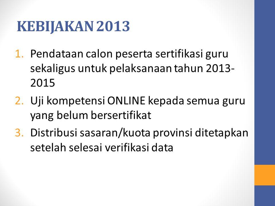 KEBIJAKAN 2013 1.Pendataan calon peserta sertifikasi guru sekaligus untuk pelaksanaan tahun 2013- 2015 2.Uji kompetensi ONLINE kepada semua guru yang