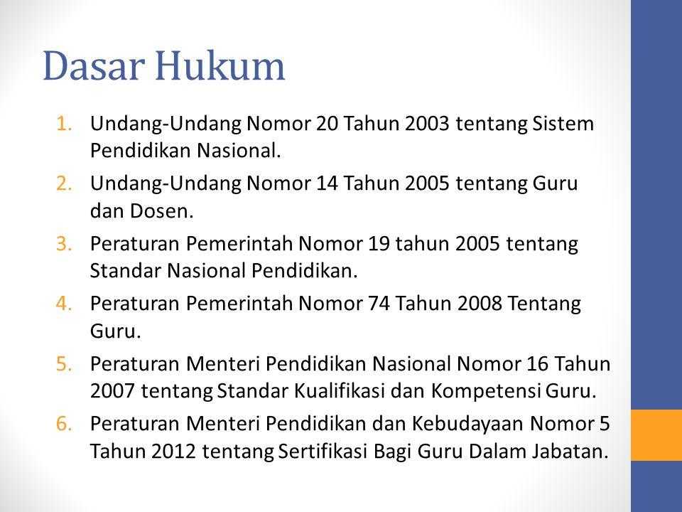 Dasar Hukum 1.Undang-Undang Nomor 20 Tahun 2003 tentang Sistem Pendidikan Nasional. 2.Undang-Undang Nomor 14 Tahun 2005 tentang Guru dan Dosen. 3.Pera