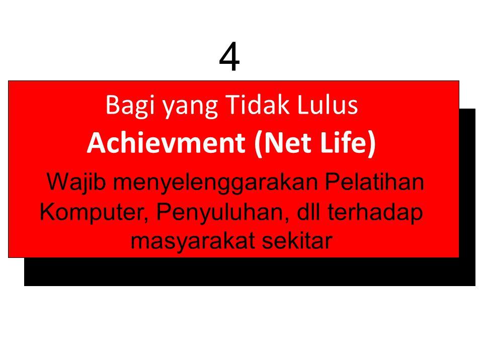 Bagi yang Tidak Lulus Achievment (Net Life) Wajib menyelenggarakan Pelatihan Komputer, Penyuluhan, dll terhadap masyarakat sekitar 4