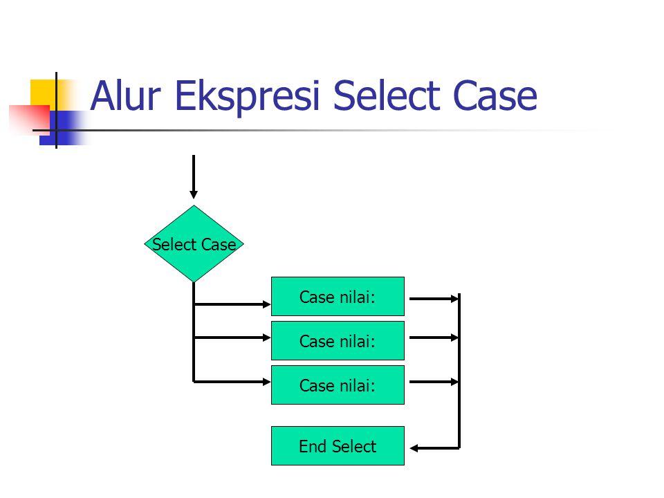 Alur Ekspresi Select Case Select Case Case nilai: End Select