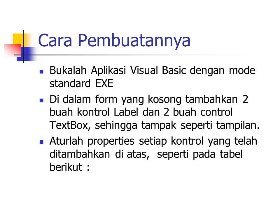 Cara Pembuatannya Bukalah Aplikasi Visual Basic dengan mode standard EXE Di dalam form yang kosong tambahkan 2 buah kontrol Label dan 2 buah control T