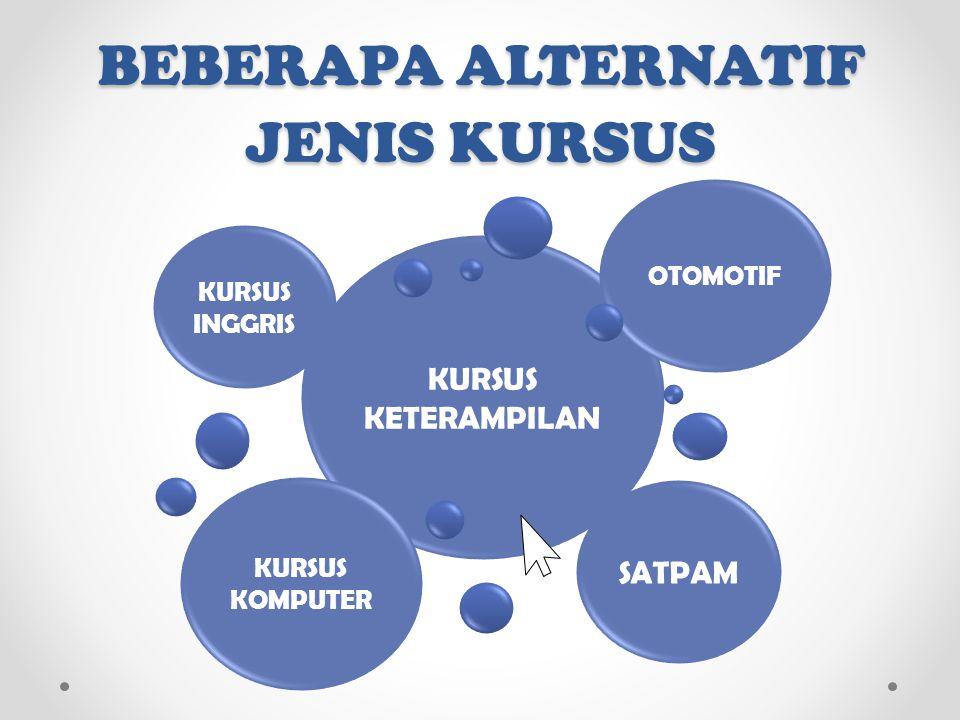 Warga negara Indonesia Lulus tes kesehatan Lulus psikotes Bebas narkoba Pendidikan paling rendah Sekolah Menengah Atas Memiliki tinggi badan minimal 165 cm untuk pria dan minimal 160 cm untuk wanita Memiliki usia minimal 20 tahun dan maksimal 30 tahun PERSYARATAN UMUM