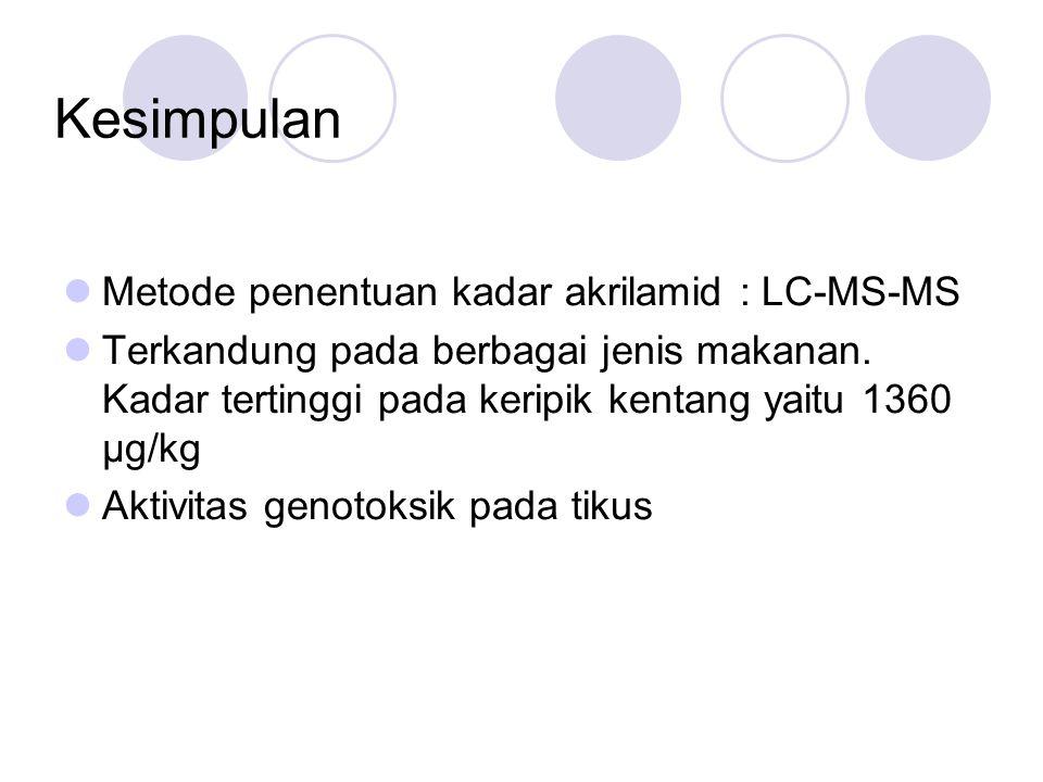 Kesimpulan Metode penentuan kadar akrilamid : LC-MS-MS Terkandung pada berbagai jenis makanan. Kadar tertinggi pada keripik kentang yaitu 1360 μg/kg A