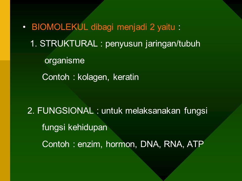 SINTESIS : ikatan yg menghubungkan 2 unit molekul terbentuk dgn.