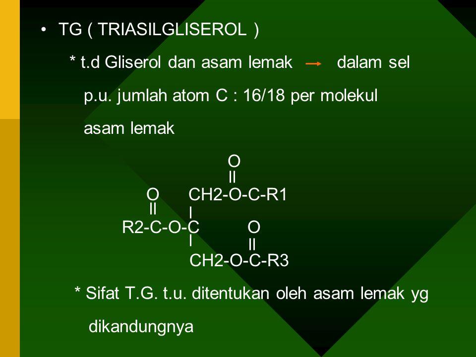 ASAM LEMAK TAK JENUH ( UNSATURATED ) * ≥ 1 ikatan rangkap * akhiran : -enoat ( enoic ) * yg alami : umumnya berbentuk Cis (sis) cair pd suhu kamar * asam lemak tak jenuh banyak terdapat pd minyak tumbuhan ( kec.