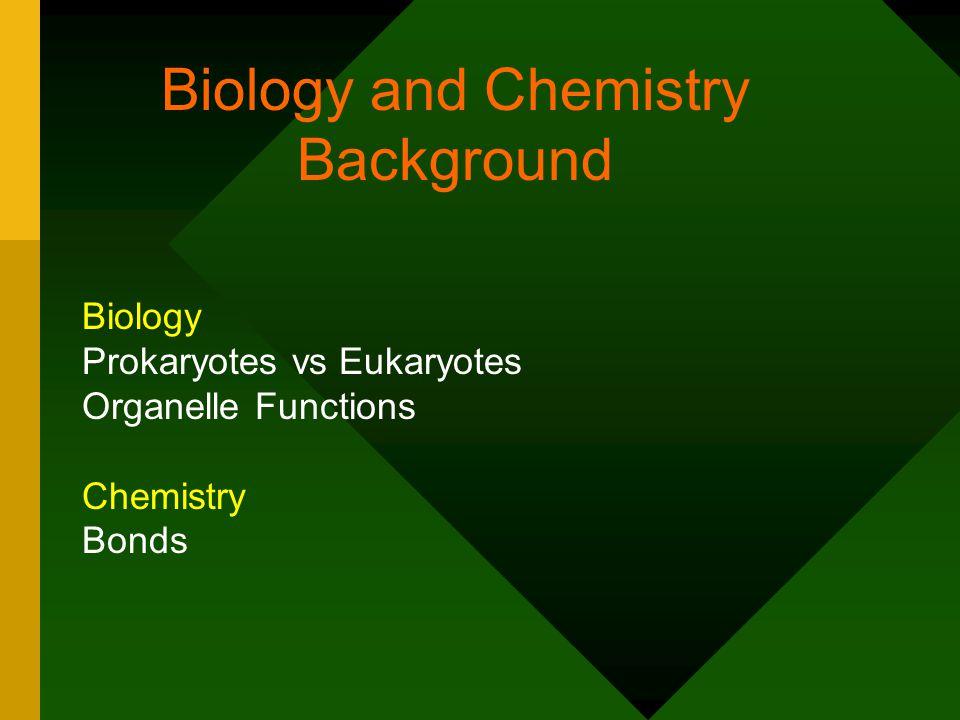 Pembagian Biomolekul : 1.Biomolekul sederhana * Monosakarida * Asam amino * Asam lemak 2.