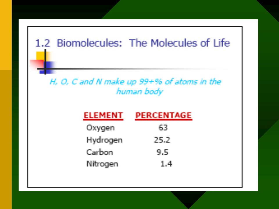 General approaches for studying metabolism Purification and Chemical characterization of metabolites; Tracing the fates of certain biomolecules in living subjects (via such chemical labels as isotopes).