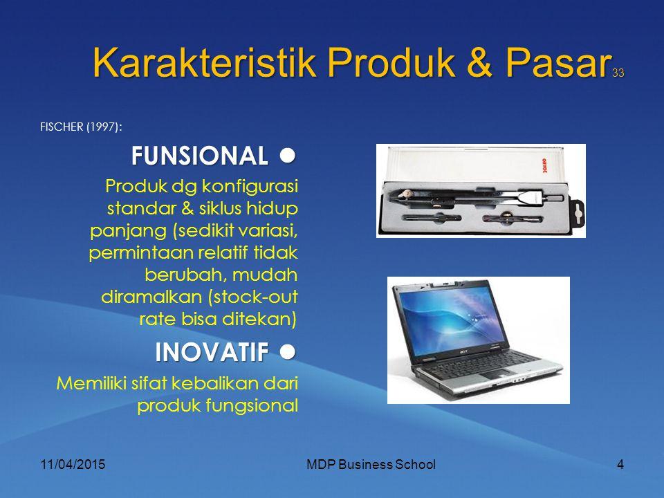 Karakteristik Produk & Pasar 33 FISCHER (1997): FUNSIONAL FUNSIONAL Produk dg konfigurasi standar & siklus hidup panjang (sedikit variasi, permintaan
