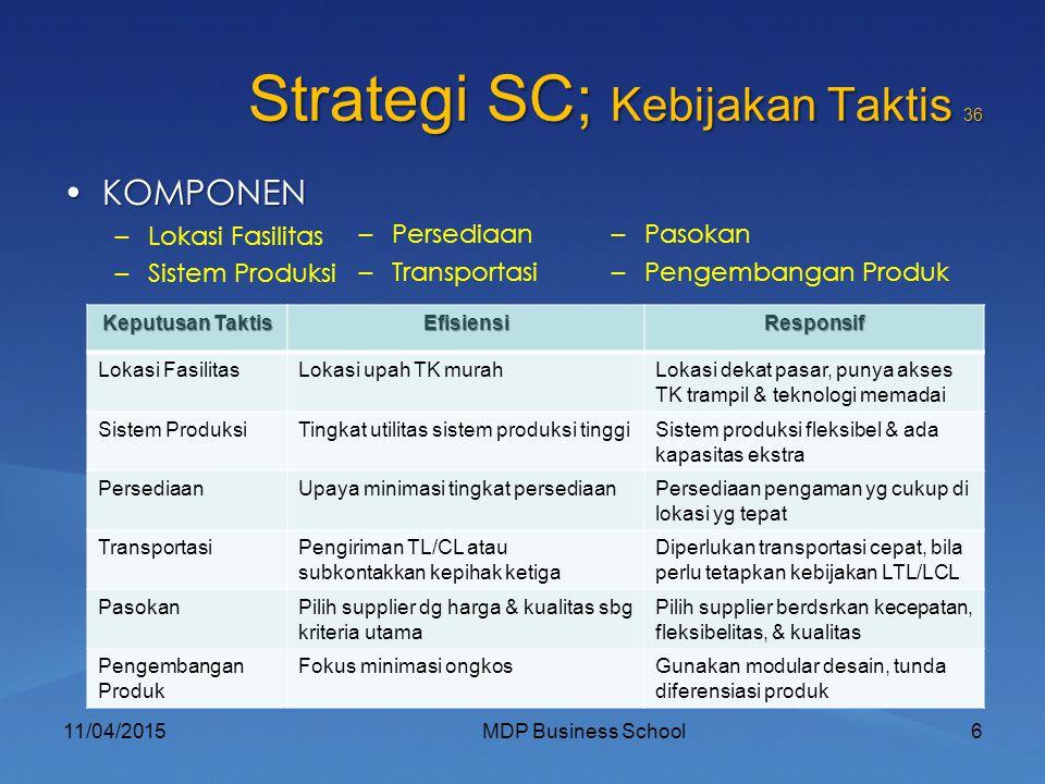 Strategi SC; Kebijakan Taktis 36 KOMPONENKOMPONEN –Lokasi Fasilitas –Sistem Produksi 11/04/20156MDP Business School –Persediaan –Transportasi Keputusa