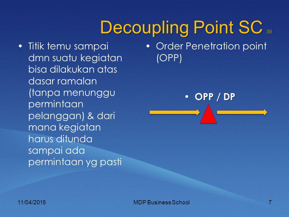 Decoupling Point SC 39 Titik temu sampai dmn suatu kegiatan bisa dilakukan atas dasar ramalan (tanpa menunggu permintaan pelanggan) & dari mana kegiatan harus ditunda sampai ada permintaan yg pasti 11/04/20157MDP Business School Order Penetration point (OPP) OPP / DP OPP / DP