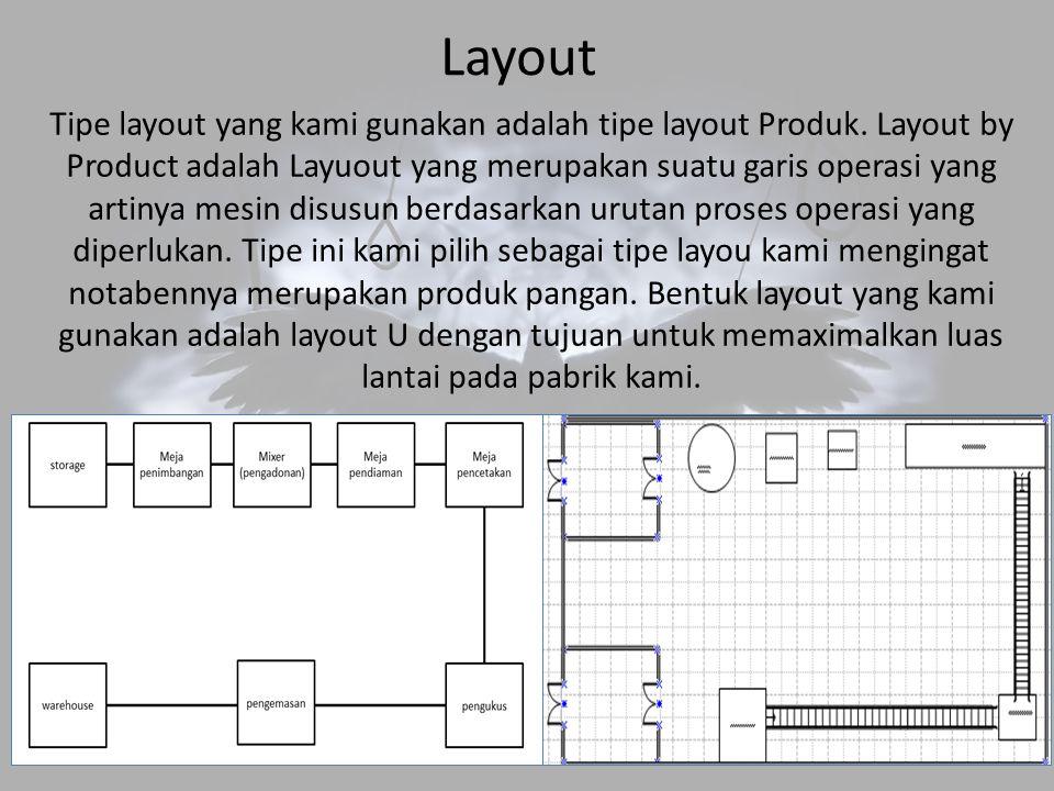 Layout Tipe layout yang kami gunakan adalah tipe layout Produk. Layout by Product adalah Layuout yang merupakan suatu garis operasi yang artinya mesin