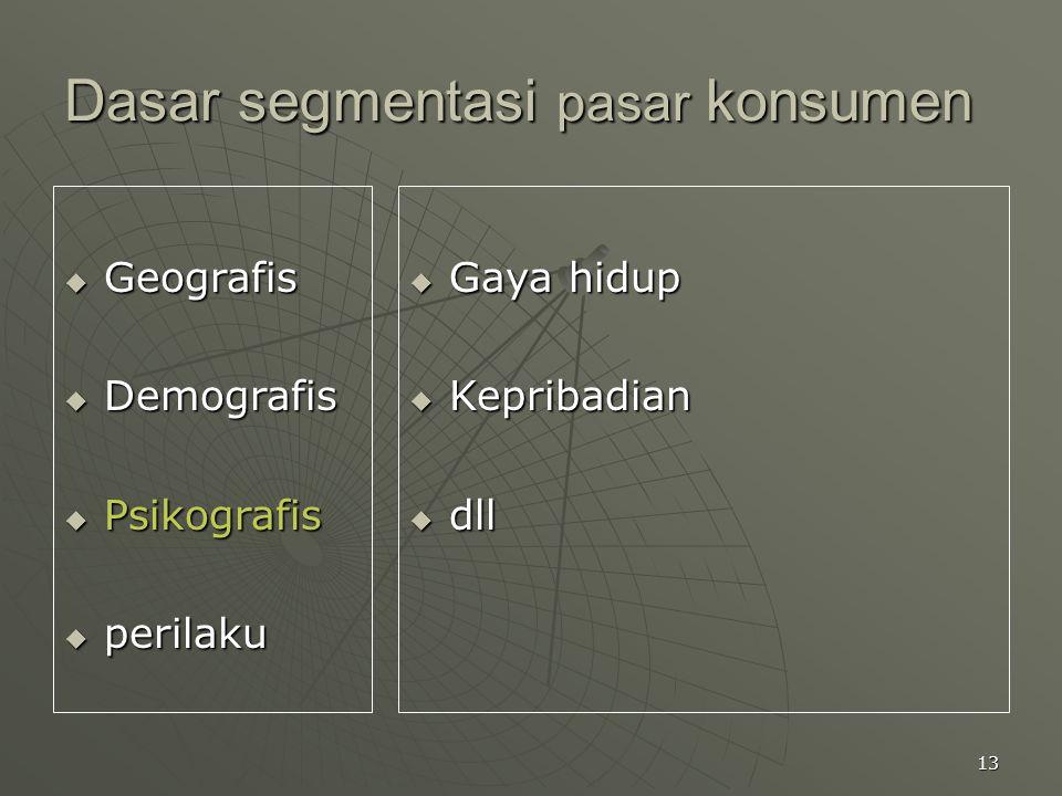 13 Dasar segmentasi pasar konsumen  Geografis  Demografis  Psikografis  perilaku  Gaya hidup  Kepribadian  dll