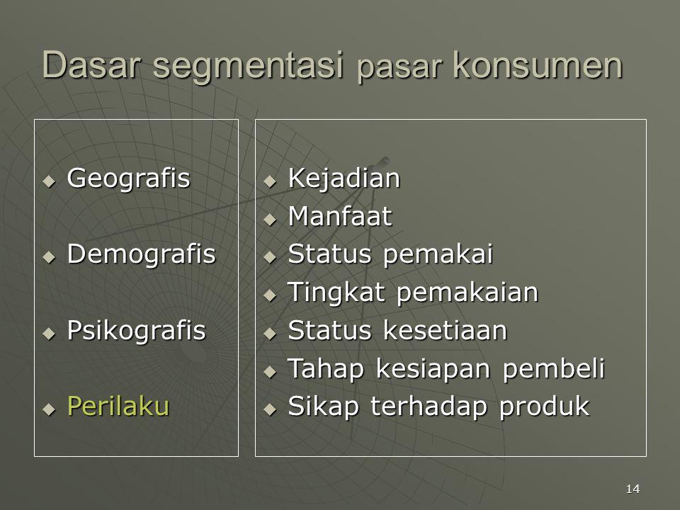 14 Dasar segmentasi pasar konsumen  Geografis  Demografis  Psikografis  Perilaku  Kejadian  Manfaat  Status pemakai  Tingkat pemakaian  Statu