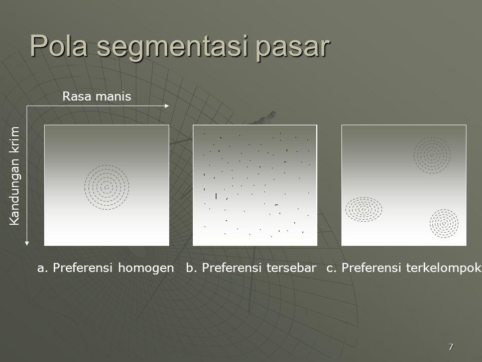 7 Pola segmentasi pasar Rasa manis Kandungan krim a. Preferensi homogenb. Preferensi tersebarc. Preferensi terkelompok