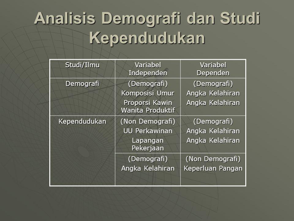 Analisis Demografi dan Studi Kependudukan Studi/Ilmu Variabel Independen Variabel Dependen Demografi(Demografi) Komposisi Umur Proporsi Kawin Wanita Produktif (Demografi) Angka Kelahiran Kependudukan (Non Demografi) UU Perkawinan Lapangan Pekerjaan (Demografi) Angka Kelahiran (Demografi) (Non Demografi) Keperluan Pangan