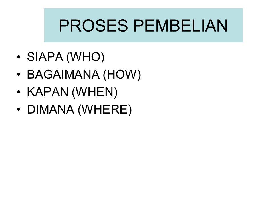 PROSES PEMBELIAN SIAPA (WHO) BAGAIMANA (HOW) KAPAN (WHEN) DIMANA (WHERE)