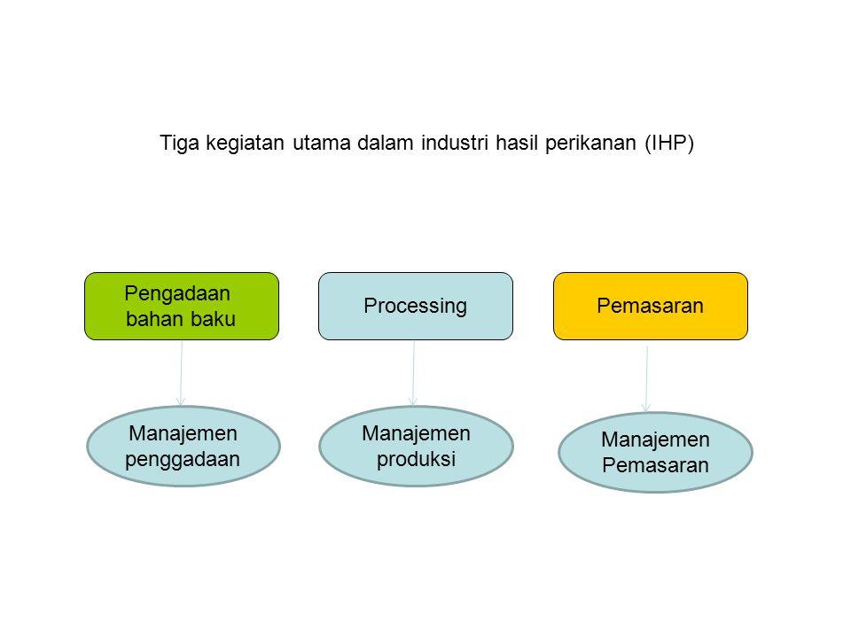Tiga kegiatan utama dalam industri hasil perikanan (IHP) Pengadaan bahan baku ProcessingPemasaran Manajemen penggadaan Manajemen produksi Manajemen Pe
