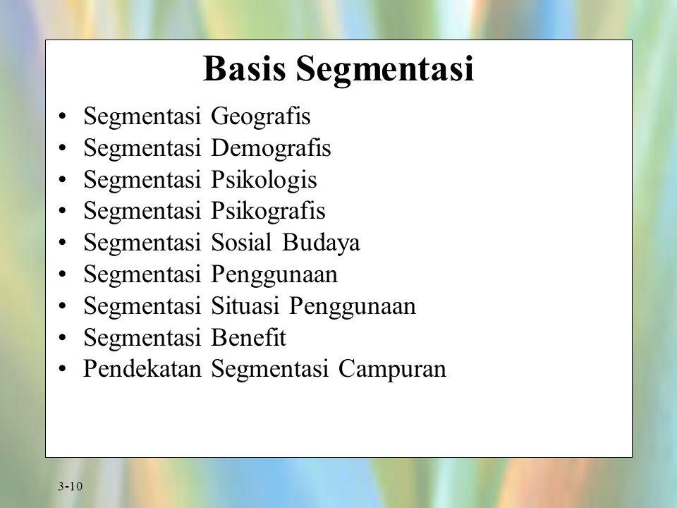 3-10 Basis Segmentasi Segmentasi Geografis Segmentasi Demografis Segmentasi Psikologis Segmentasi Psikografis Segmentasi Sosial Budaya Segmentasi Peng