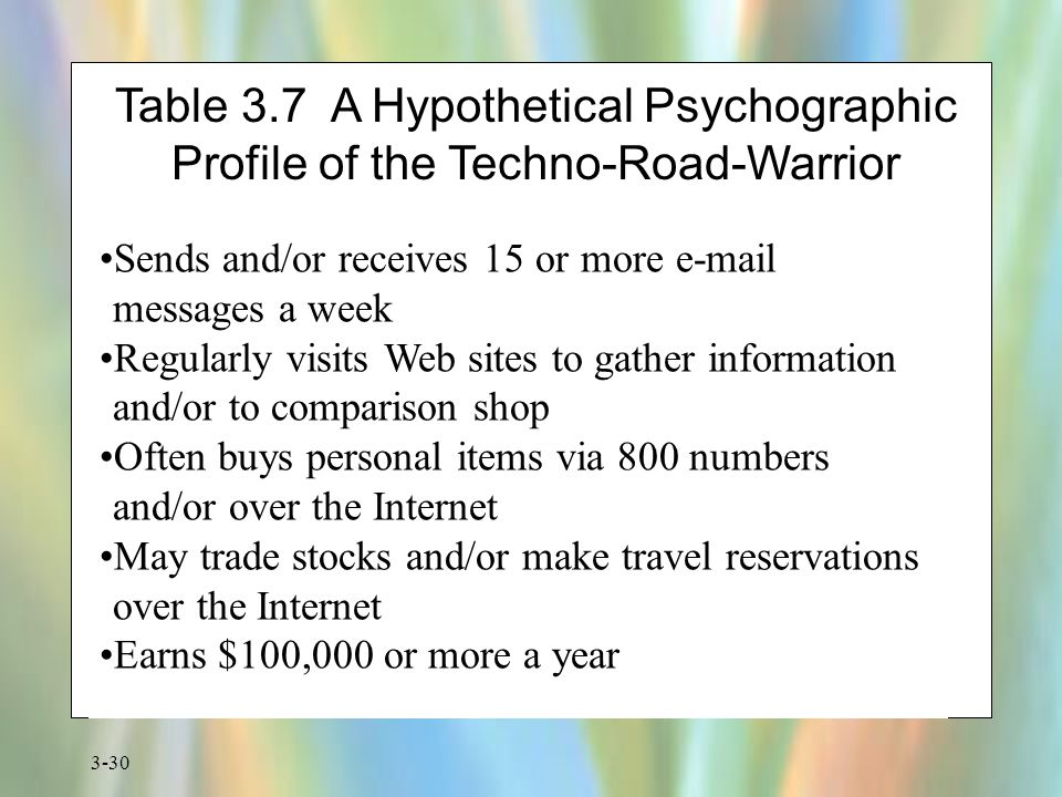 3-30 Table 3.7 A Hypothetical Psychographic Profile of the Techno-Road-Warrior Sends and/or receives 15 or more e-mail messages a week Regularly visits Web sites to gather information and/or to comparison shop Often buys personal items via 800 numbers and/or over the Internet May trade stocks and/or make travel reservations over the Internet Earns $100,000 or more a year