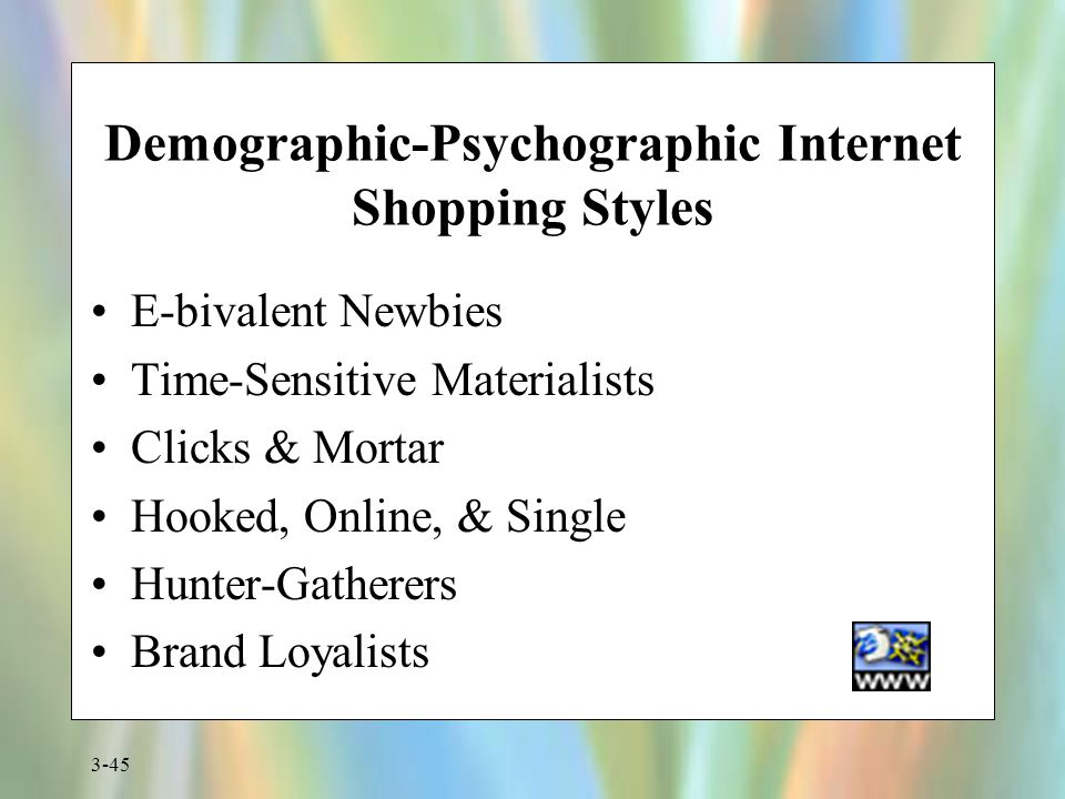 3-45 Demographic-Psychographic Internet Shopping Styles E-bivalent Newbies Time-Sensitive Materialists Clicks & Mortar Hooked, Online, & Single Hunter-Gatherers Brand Loyalists