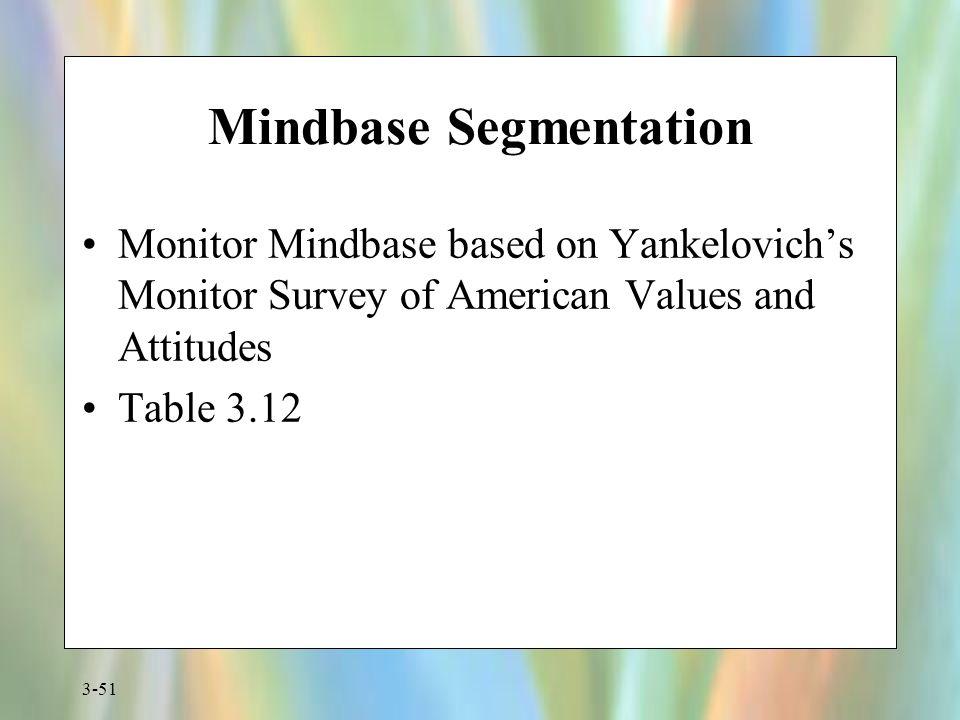 3-51 Mindbase Segmentation Monitor Mindbase based on Yankelovich's Monitor Survey of American Values and Attitudes Table 3.12