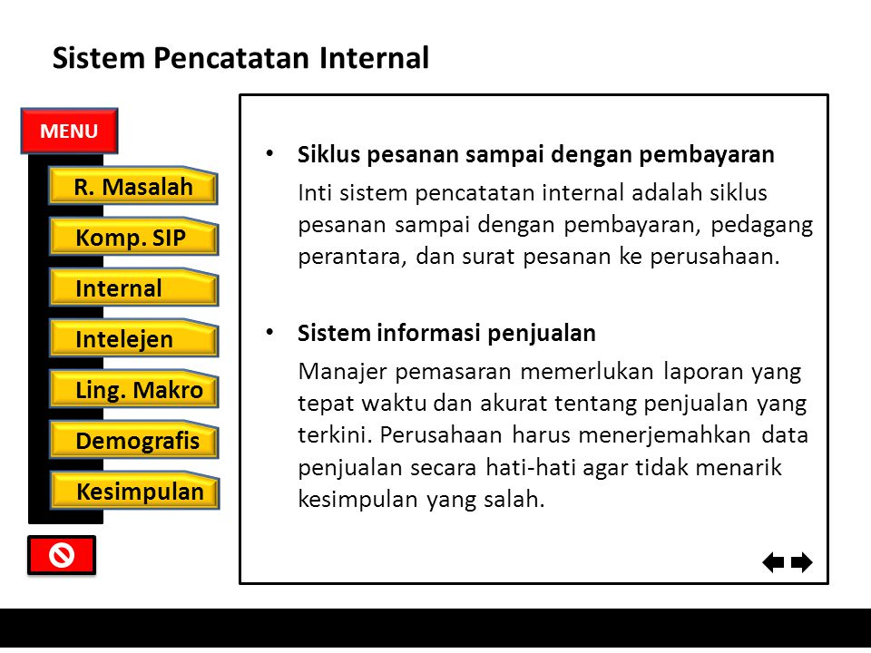 Sistem Pencatatan Internal Pesanan PenjualanHarga Biaya Tingkat Persediaan Piutang Utang Dll Sistem Pencatatan Internal MENU Komp. SIP Internal Intele