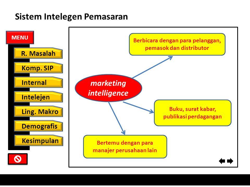Sistem Intelegen Pemasaran Sistem intelijen pemasaran (marketing intelligence system) adalah kumpulan prosedur dan sumber daya yang digunakan manajer