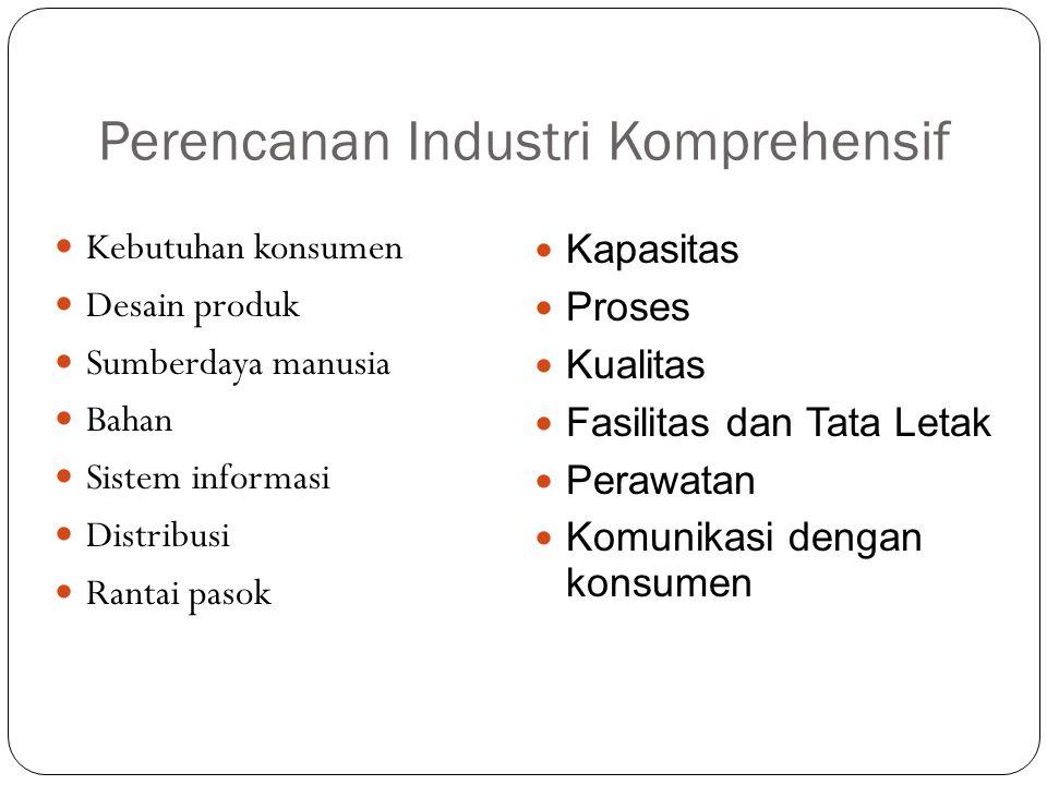 Jenis Proses Transformasi 19 Fisik (manufaktur) Lokasi (transportasi/pergudangan) Perdagangan (eceran) Fisiologis (kesehatan) Psikologis (hiburan) Informasi(kommunikasi)