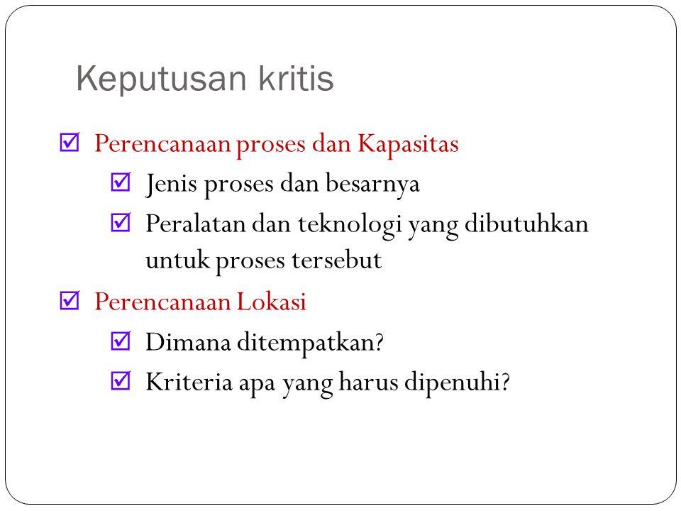  Perencanaan Desain barang dan jasa  Jenis barang dan Jasa.