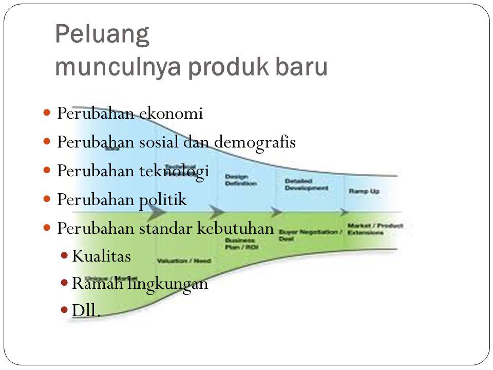 Perubahan dalam 5 - 10 tahun terakhir? Perubahan Kesempatan Di Dunia Politik Ekonomi Di Indonesia Teknologi Bisnis