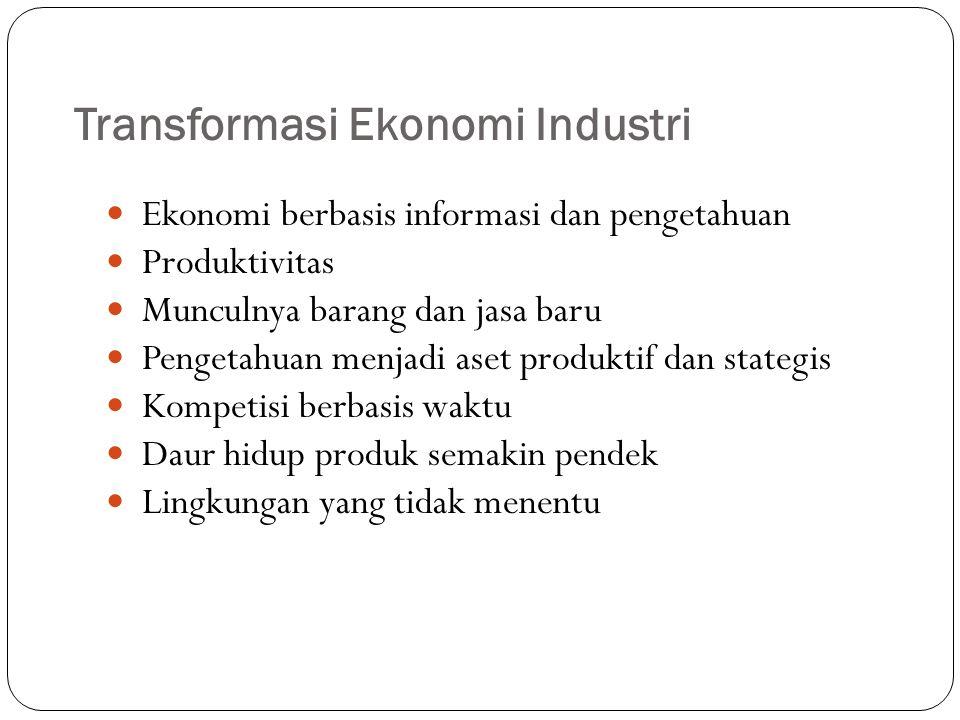 Transformasi Ekonomi Industri Ekonomi berbasis informasi dan pengetahuan Produktivitas Munculnya barang dan jasa baru Pengetahuan menjadi aset produktif dan stategis Kompetisi berbasis waktu Daur hidup produk semakin pendek Lingkungan yang tidak menentu