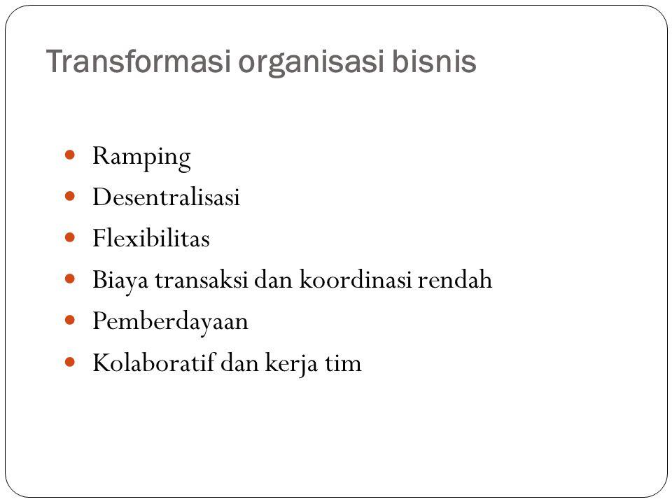 Transformasi organisasi bisnis Ramping Desentralisasi Flexibilitas Biaya transaksi dan koordinasi rendah Pemberdayaan Kolaboratif dan kerja tim