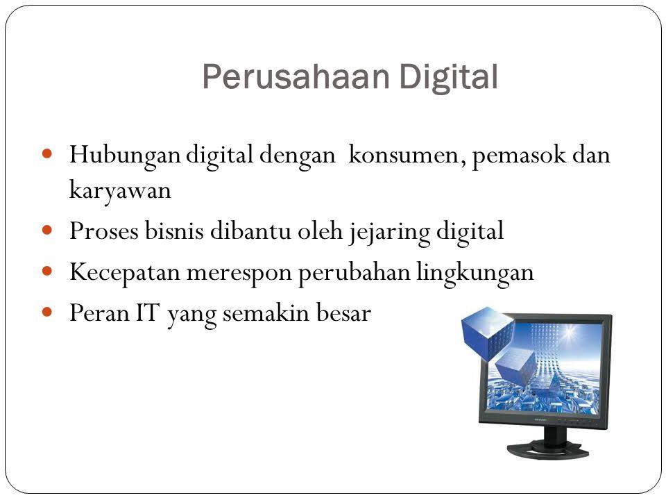 Perusahaan Digital Hubungan digital dengan konsumen, pemasok dan karyawan Proses bisnis dibantu oleh jejaring digital Kecepatan merespon perubahan lingkungan Peran IT yang semakin besar