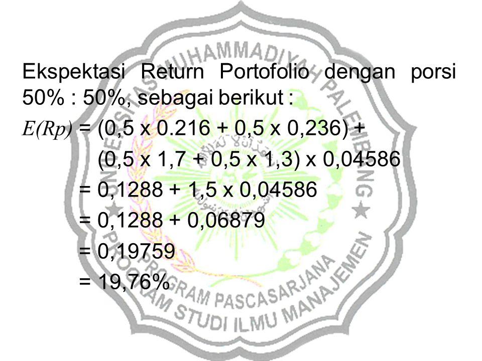 Ekspektasi Return Portofolio dengan porsi 50% : 50%, sebagai berikut : E(Rp) =(0,5 x 0.216 + 0,5 x 0,236) + (0,5 x 1,7 + 0,5 x 1,3) x 0,04586 = 0,1288