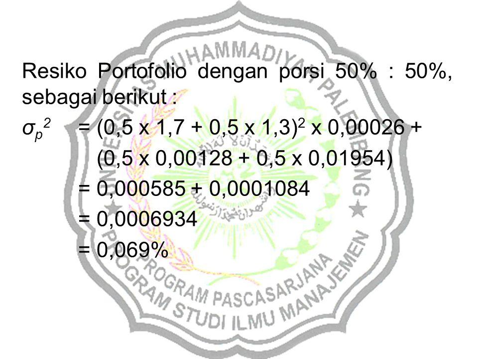 Resiko Portofolio dengan porsi 50% : 50%, sebagai berikut : σ p 2 =(0,5 x 1,7 + 0,5 x 1,3) 2 x 0,00026 + (0,5 x 0,00128 + 0,5 x 0,01954) = 0,000585 + 0,0001084 = 0,0006934 = 0,069%