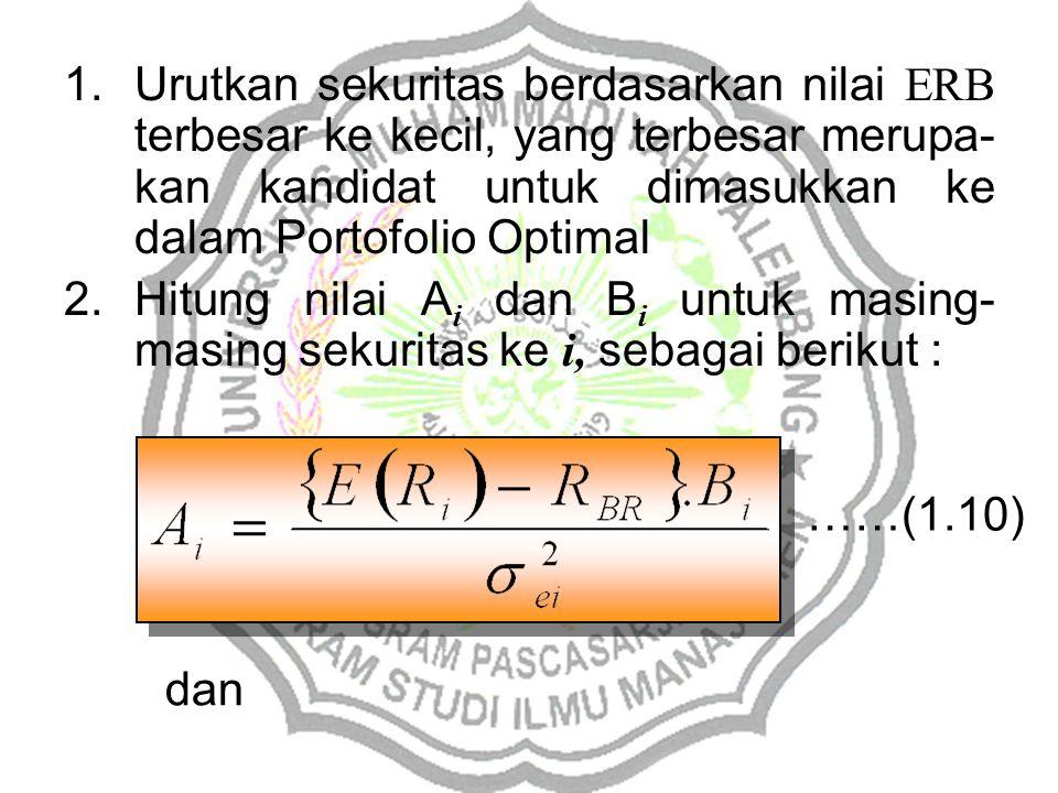1.Urutkan sekuritas berdasarkan nilai ERB terbesar ke kecil, yang terbesar merupa- kan kandidat untuk dimasukkan ke dalam Portofolio Optimal 2.Hitung nilai A i dan B i untuk masing- masing sekuritas ke i, sebagai berikut : ……(1.10) dan