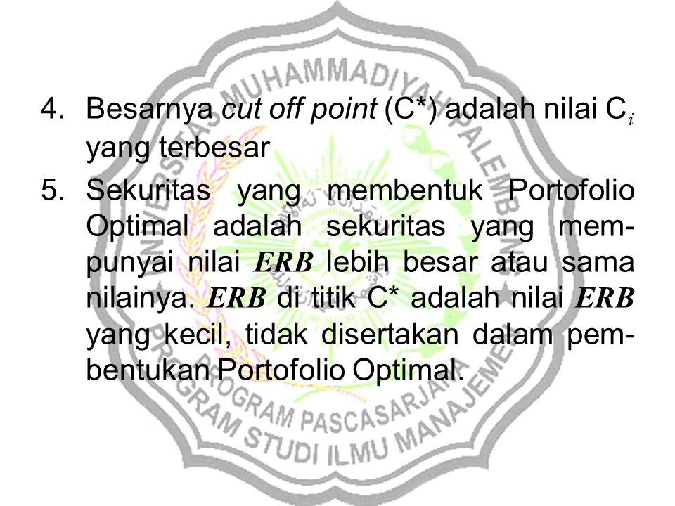 4.Besarnya cut off point (C*) adalah nilai C i yang terbesar 5.Sekuritas yang membentuk Portofolio Optimal adalah sekuritas yang mem- punyai nilai ERB lebih besar atau sama nilainya.