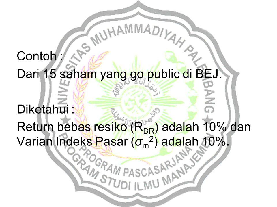 Contoh : Dari 15 saham yang go public di BEJ. Diketahui : Return bebas resiko (R BR ) adalah 10% dan Varian Indeks Pasar (σ m 2 ) adalah 10%.